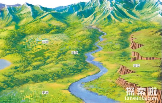世界上最低的盆地吐鲁番盆地,比海平面还低154米(图2)