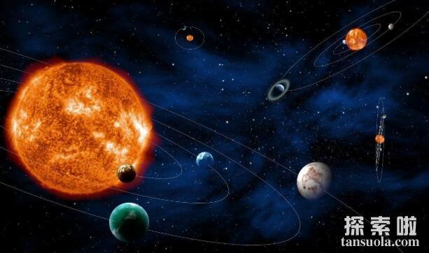 太阳系是什么,太阳系有多大(2)