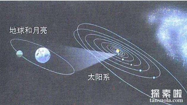 地月系是什么,地月系怎么形成的(1)