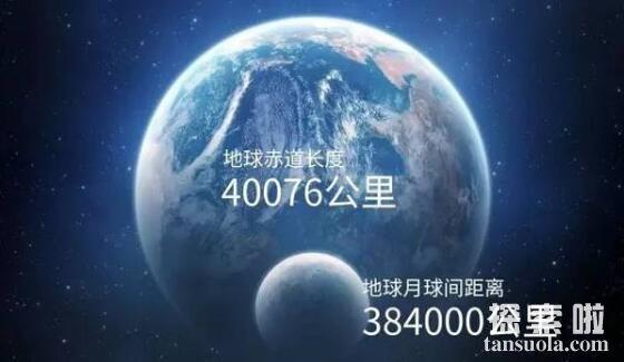 地球到月球的距离是多少(1)