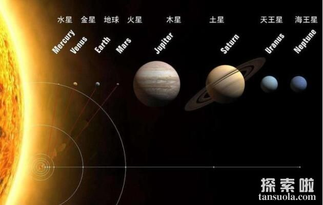 地球到火星要飞多久,想去火星看一看,挺难(图1)