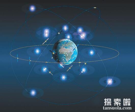 卫星导航是什么,卫星导航的神秘之处(图3)