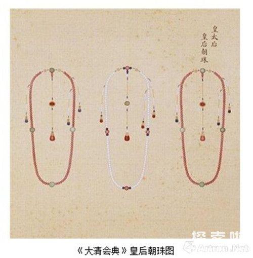 清朝皇后朝服的组成和简介.10大必要元素
