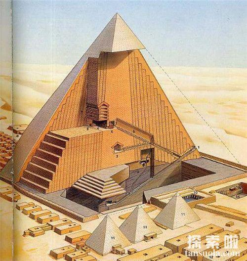 世界上最高的金字塔:胡夫金字塔 (现高136.5米 高度相当于40层大楼)