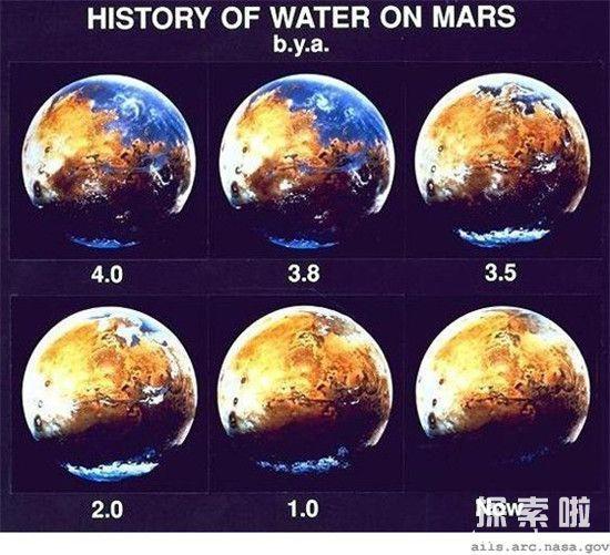 【火星四十亿年前有文明有生命的存在】那是否会有外星人的存在